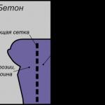 Схема использования дегидрола