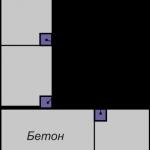 Схема использования дегидрола марки 1