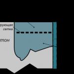Схема применения системы дигидрол