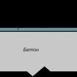 Схема применения дегидрола марки 2