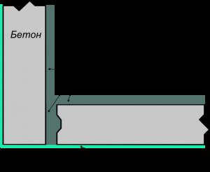Схема применения дегидрол марки 4