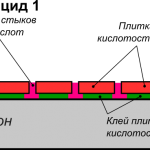 Схема применения контацида марки 1