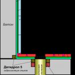 Схема применения контацида марки 3