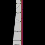 Схема применения Дегидрола и Контацида